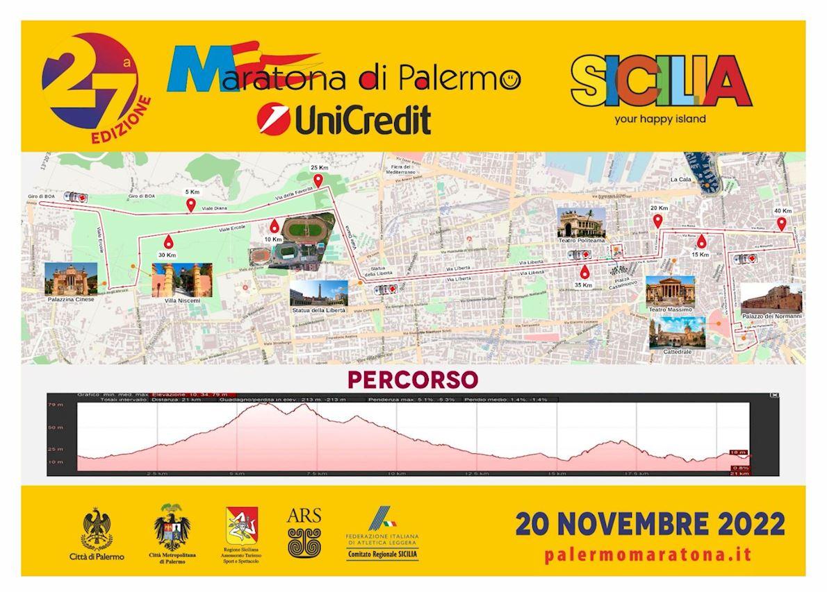 Palermo Marathon AND HALF MARATHON Route Map