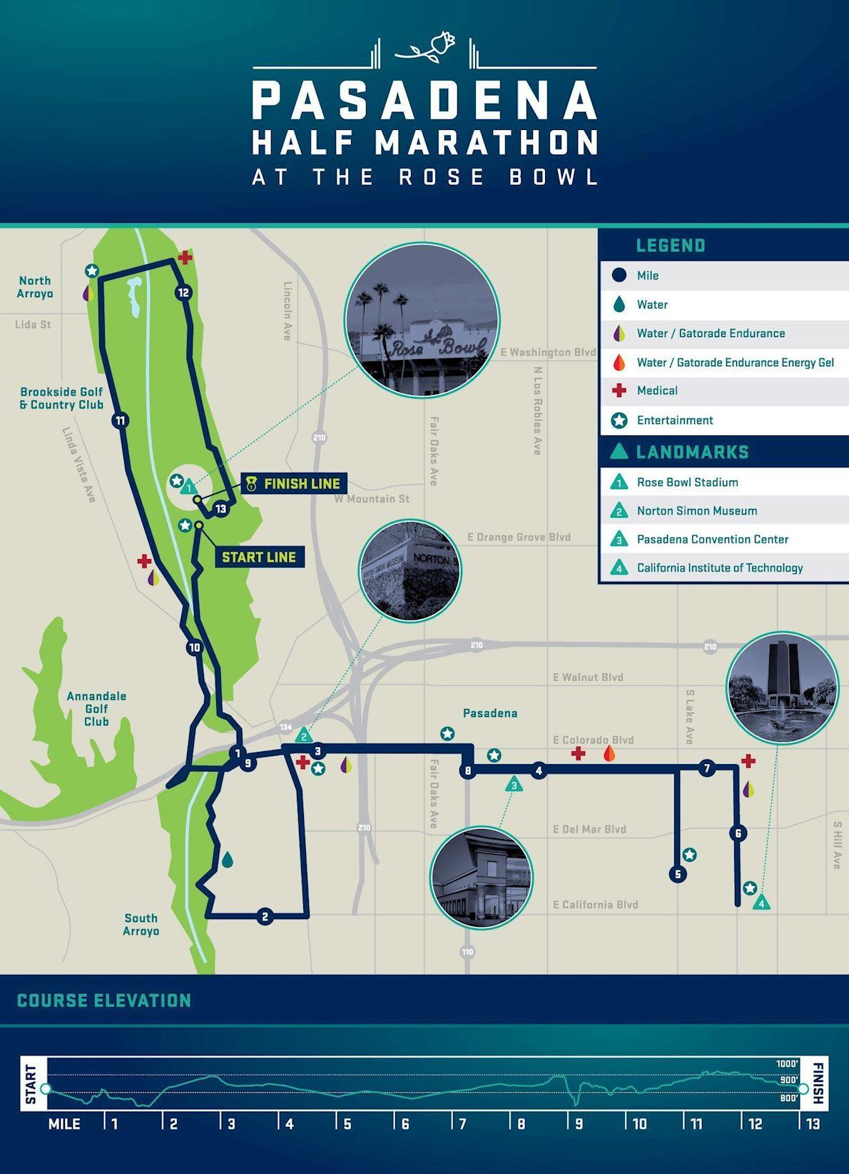 Pasadena Rose Bowl Half Marathon Routenkarte