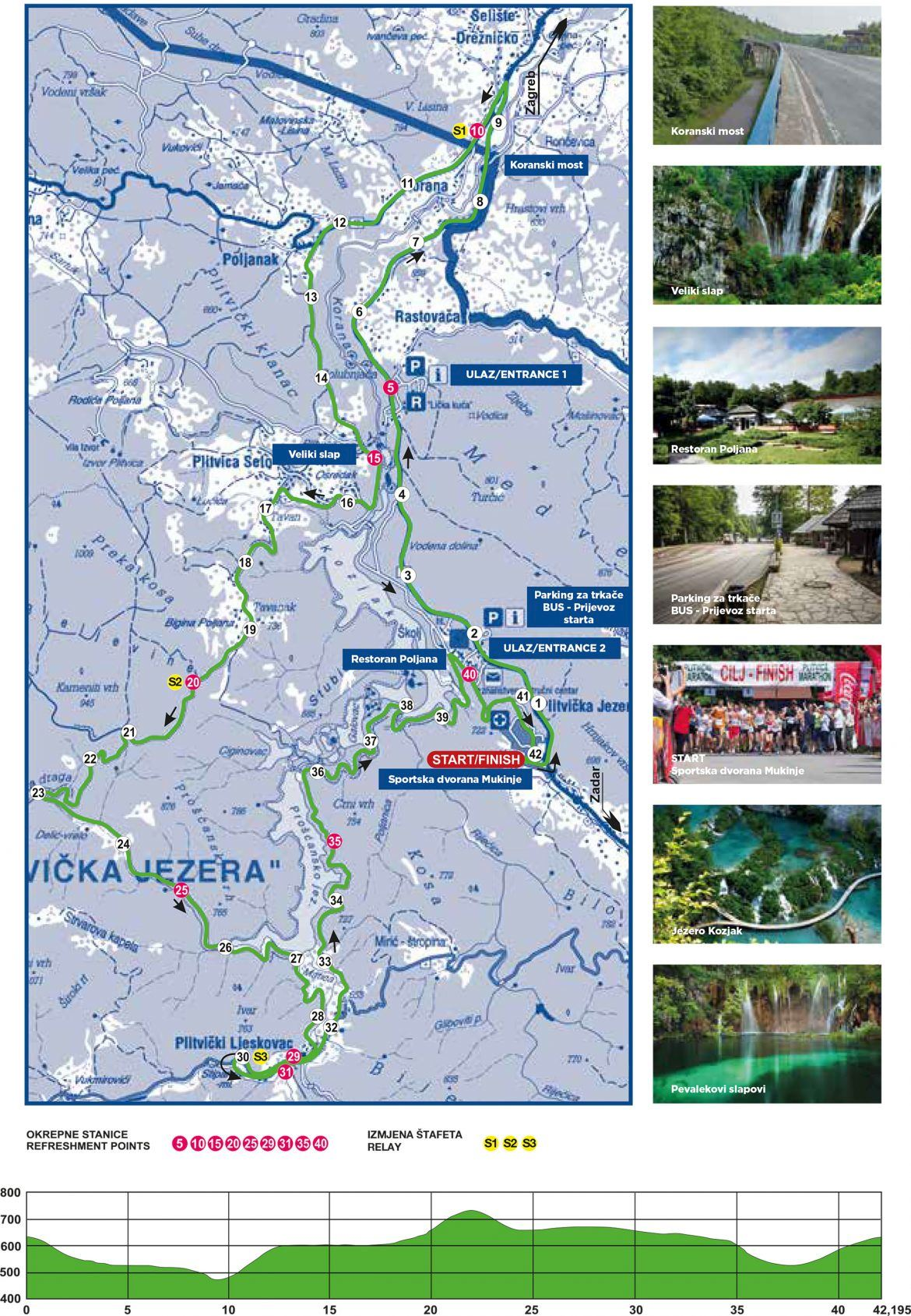 Plitvice Lakes Marathon Route Map