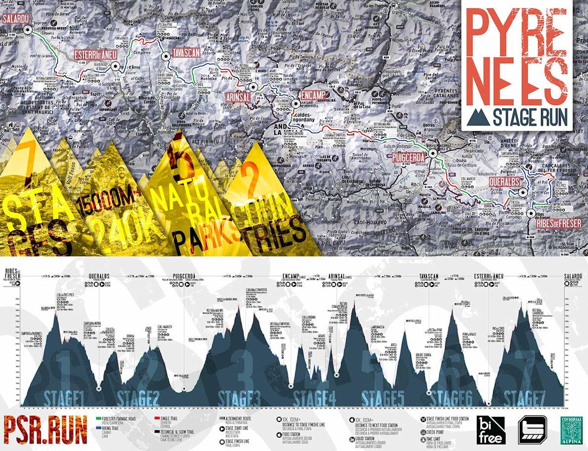 Pyrenees Stage Run Routenkarte