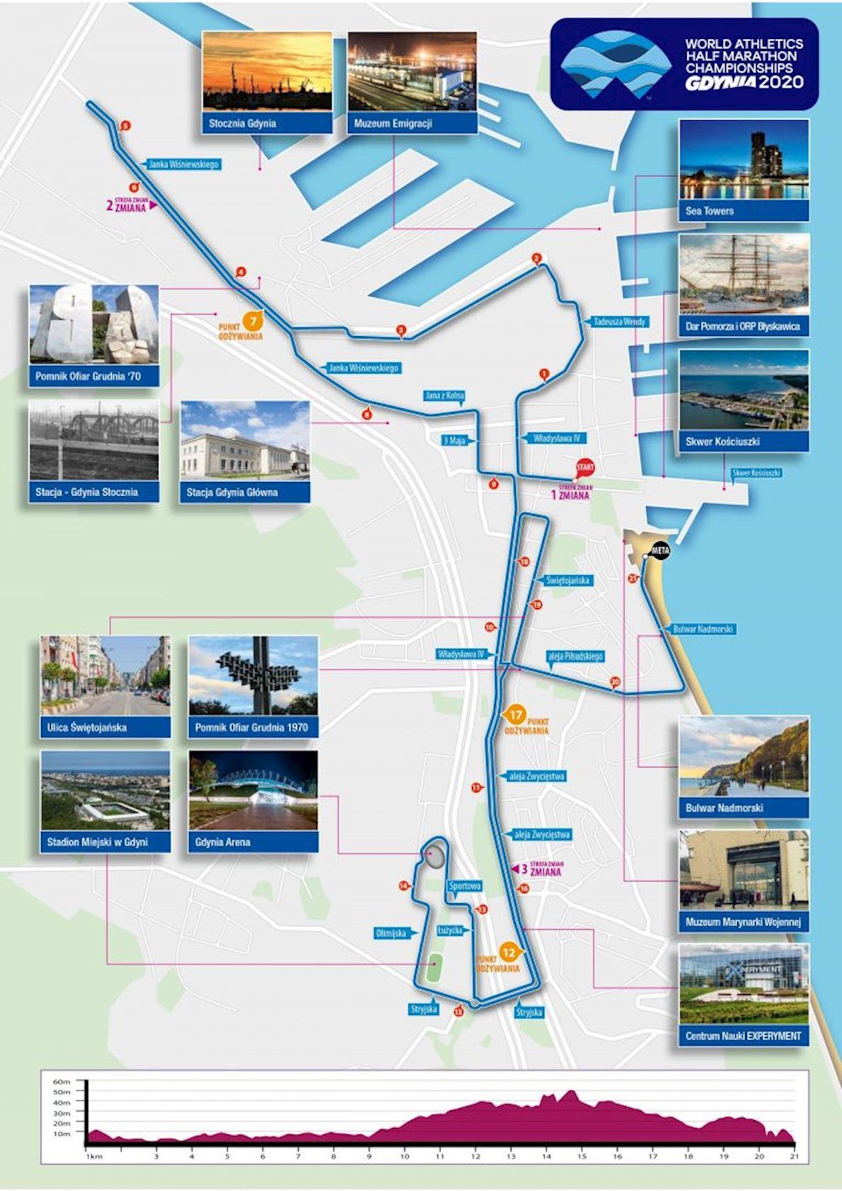 Gdynia half marathon Mappa del percorso
