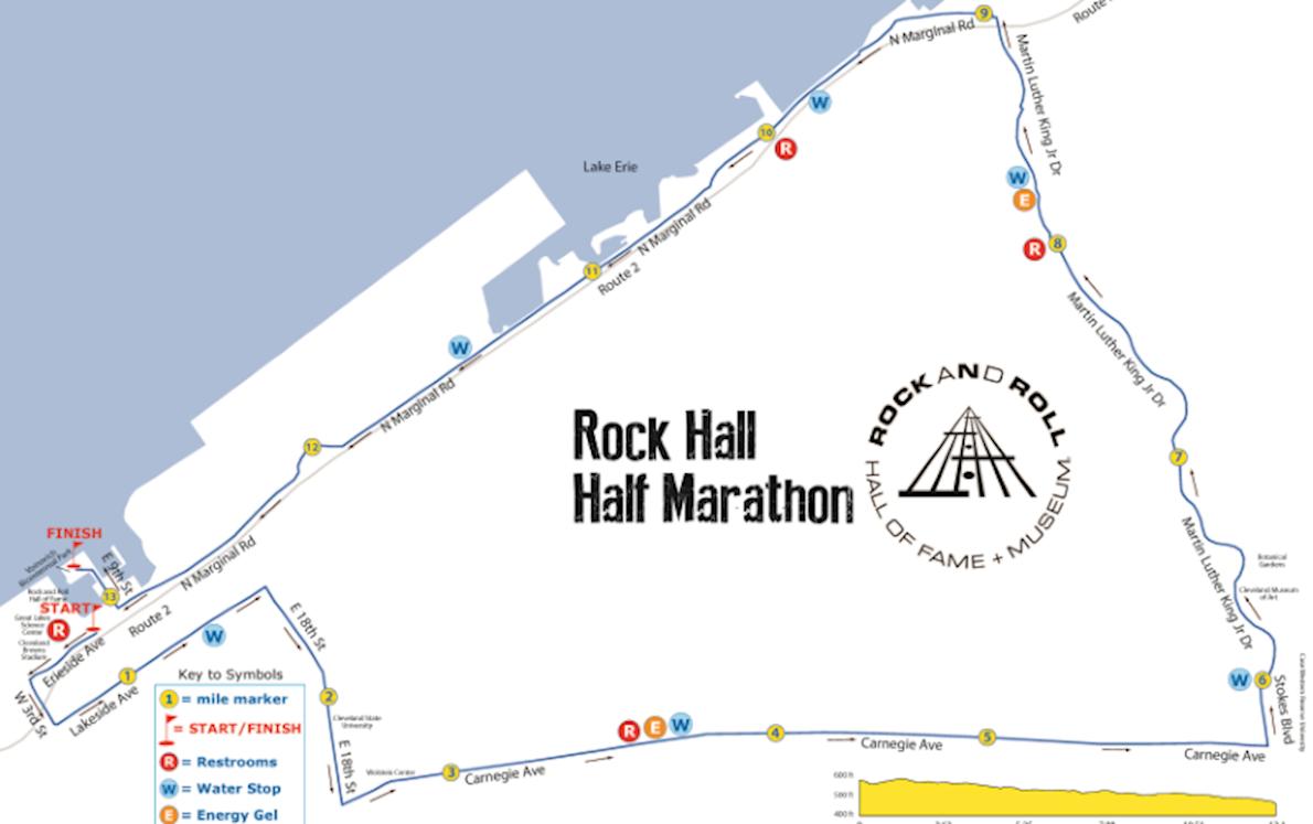 Rock Hall Half Marathon Worlds Marathons