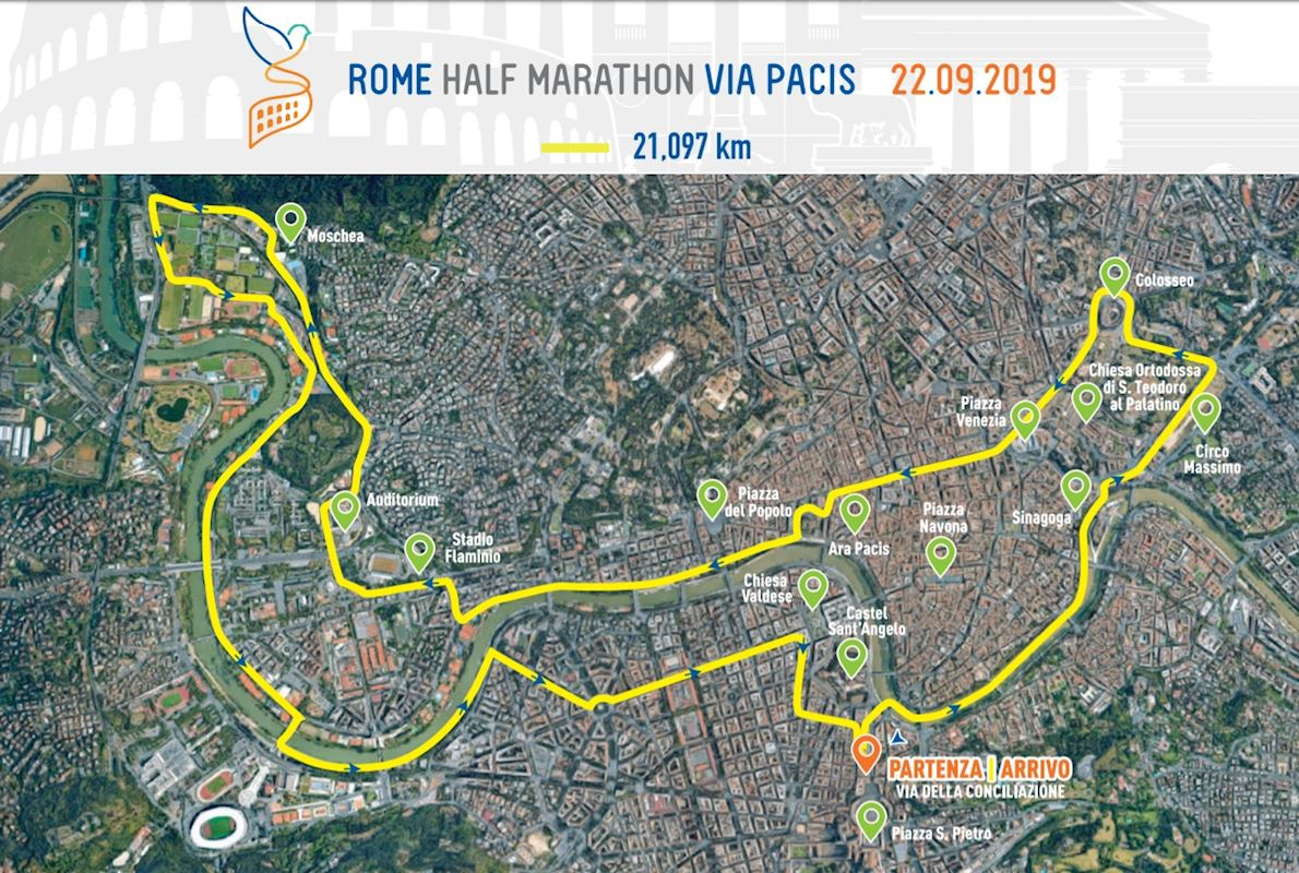 ROME HALF MARATHON VIA PACIS Route Map