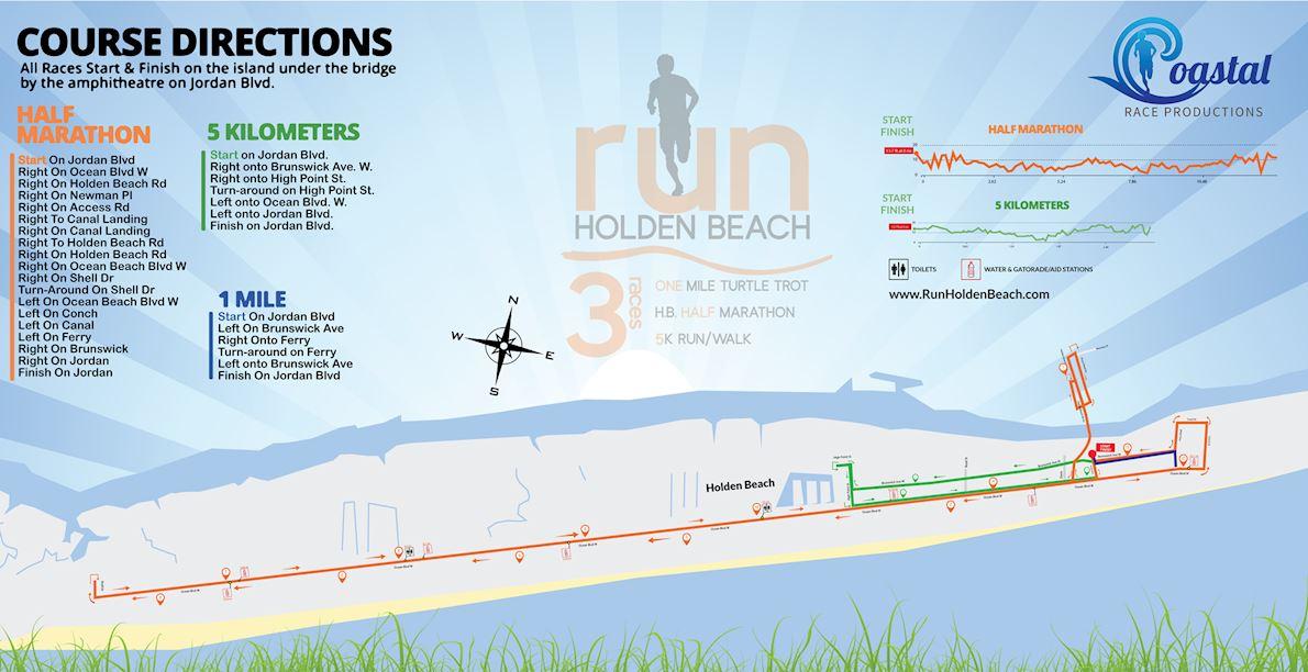 Run Holden Beach Sep Worlds Marathons - How to map a run