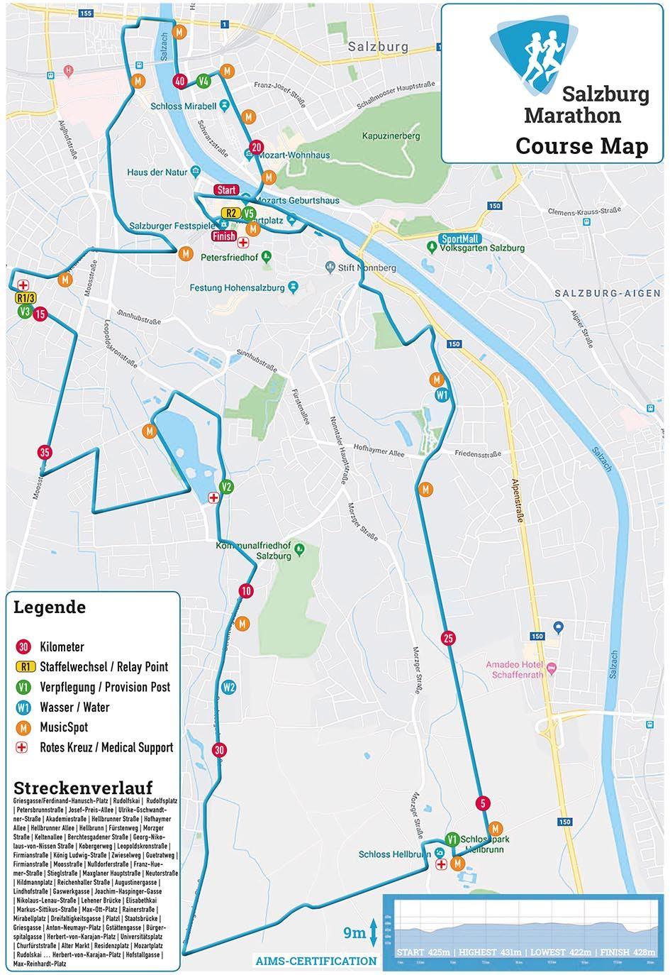 Salzburg Marathon Routenkarte