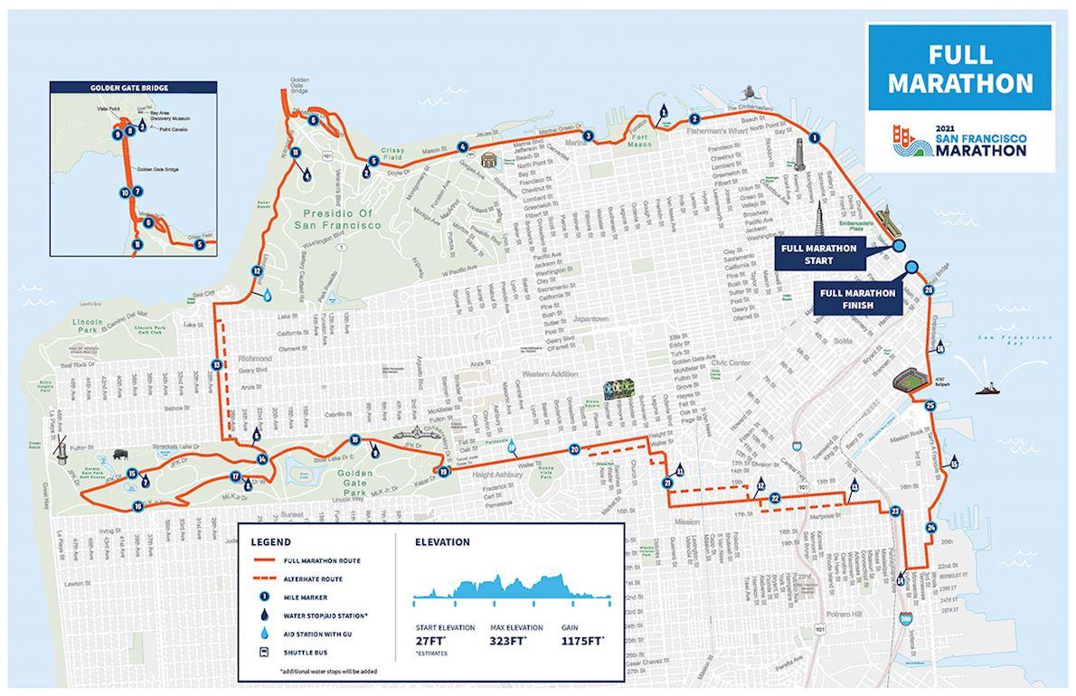 San Francisco Marathon MAPA DEL RECORRIDO DE
