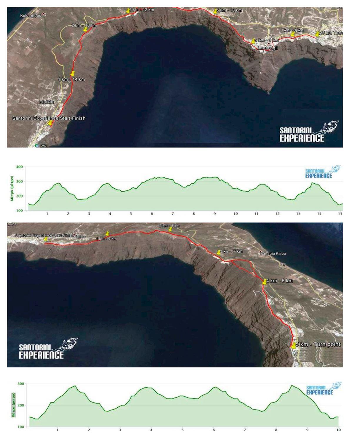 Santorini Experience Mappa del percorso