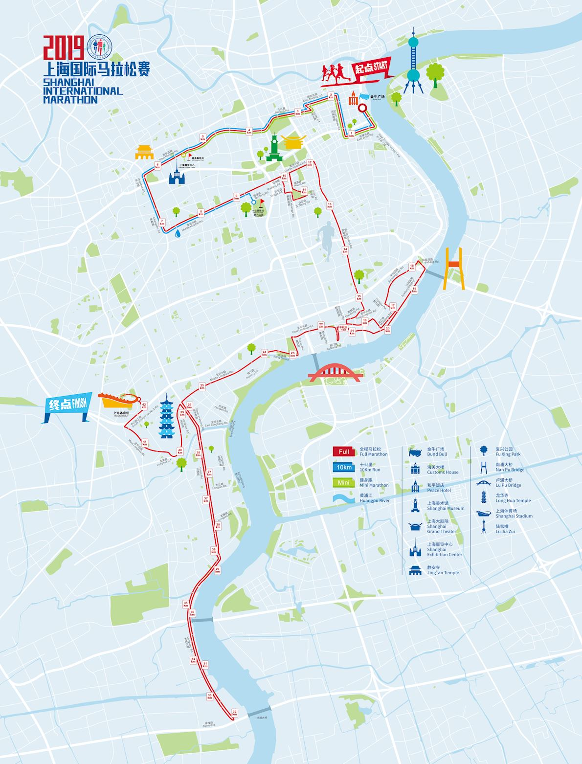 Shanghai International Marathon Mappa del percorso