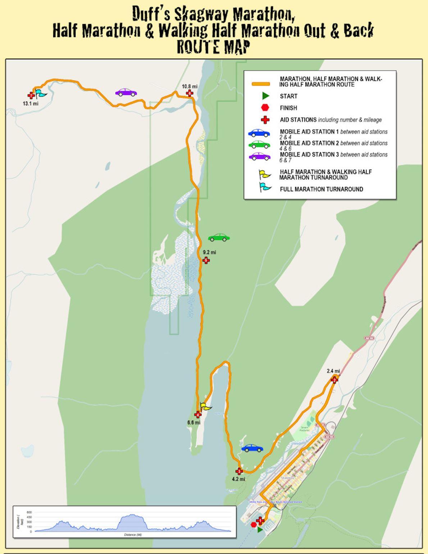 Duff's Skagway Marathon MAPA DEL RECORRIDO DE