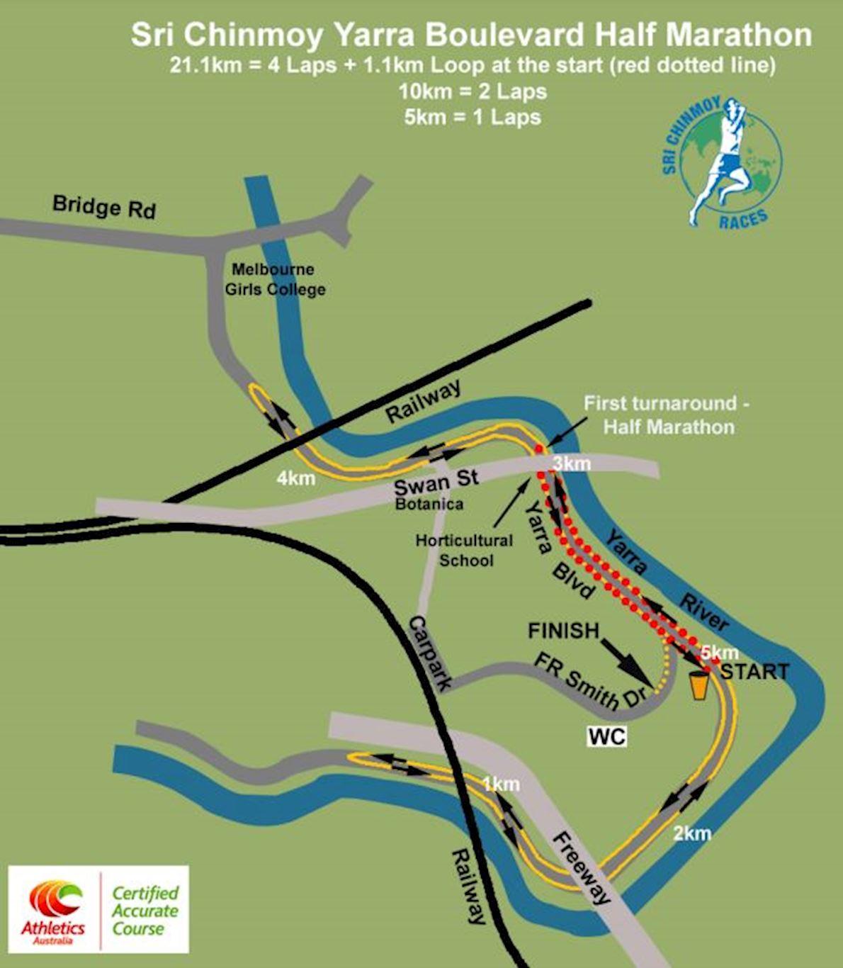 Sri Chinmoy Yarra Boulevard Half Marathon Route Map