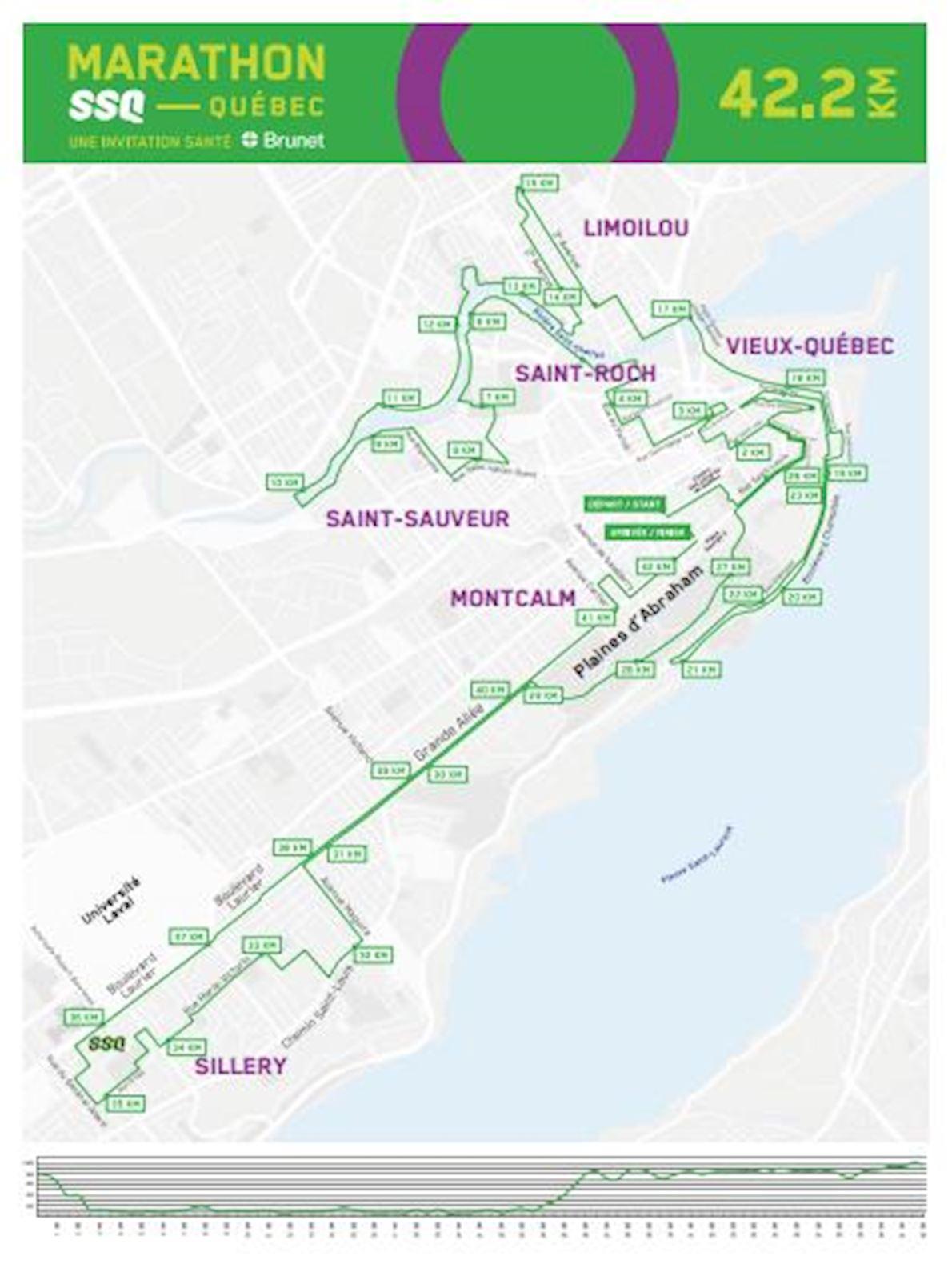 SSQ Quebec City Marathon Route Map