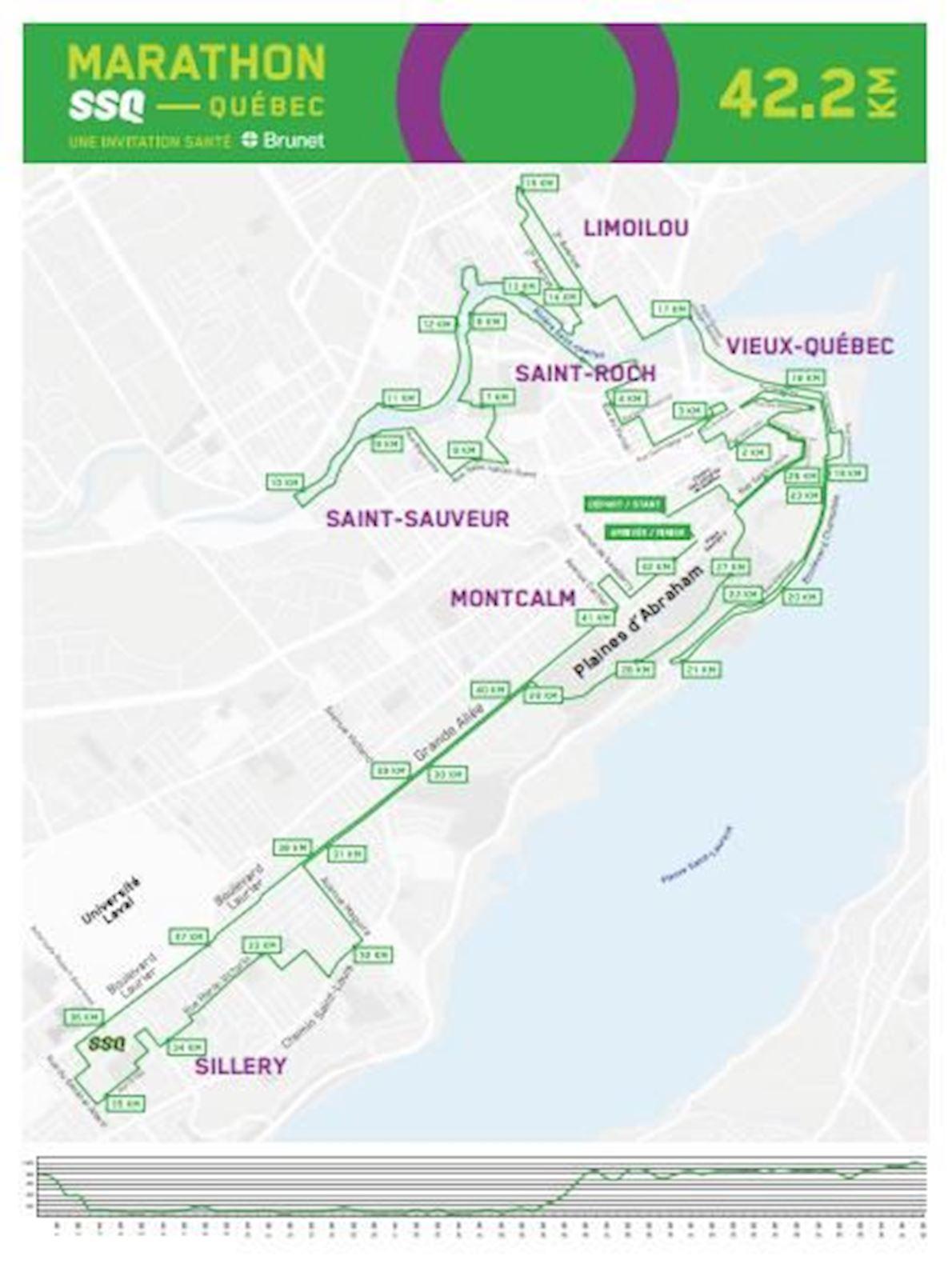 Marathon SSQ Québec Mappa del percorso