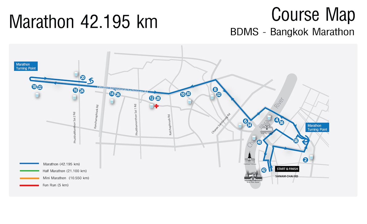 Bangkok Marathon Route Map