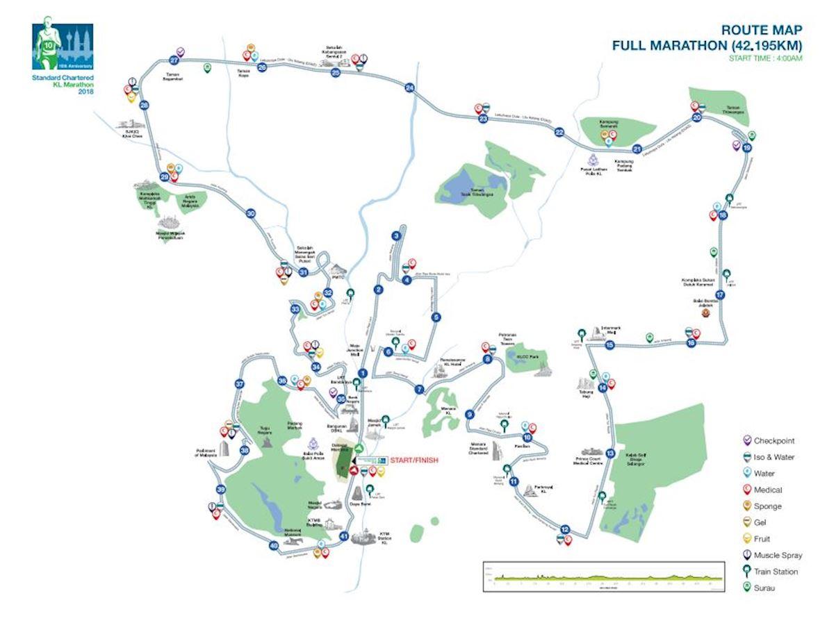Standard Chartered Kl Marathon Routenkarte