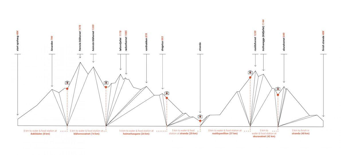 Stranda Fjord Trail Race Mappa del percorso