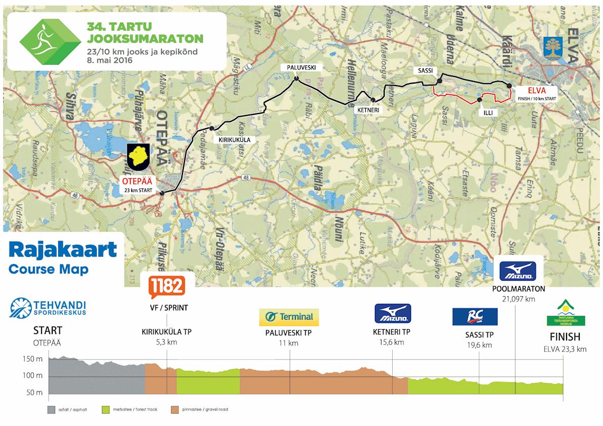 Tartu Jooksumaraton Route Map