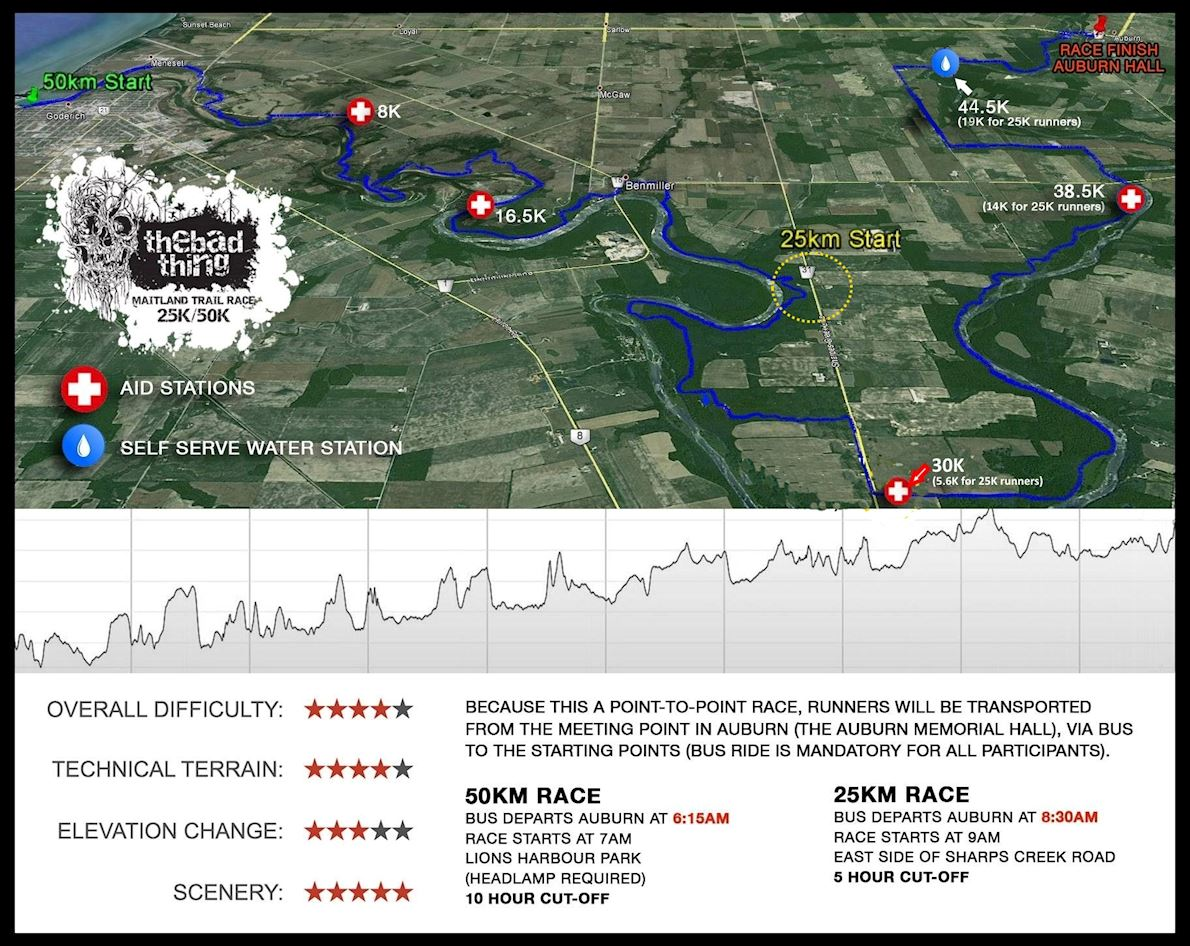 The Bad Thing Race - 25km & 50km MAPA DEL RECORRIDO DE