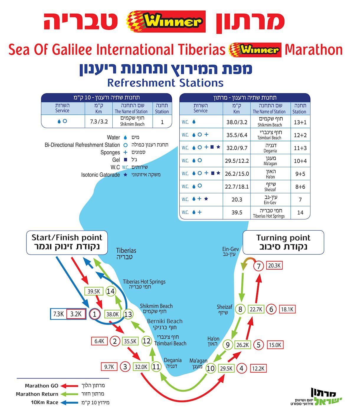 Tiberias Winner Marathon Route Map