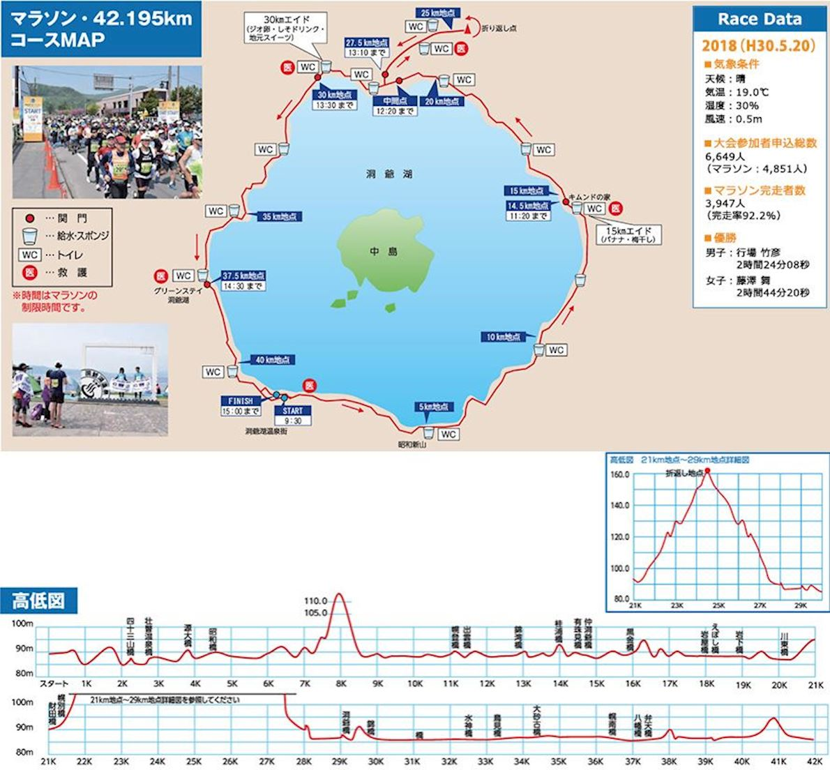 Toyako Marathon Route Map