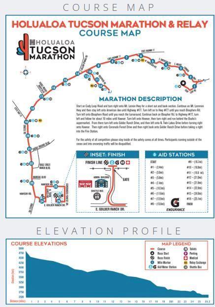 Tucson Marathon, Half Marathon & 50K 路线图