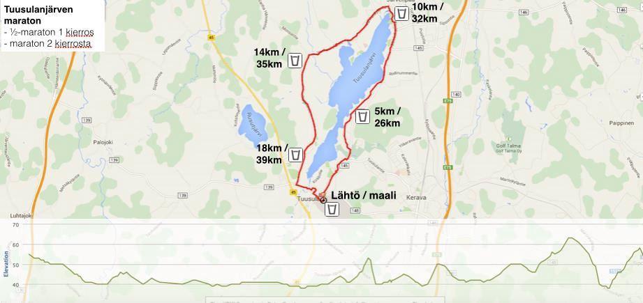 Tuusulanjärven Maraton MAPA DEL RECORRIDO DE