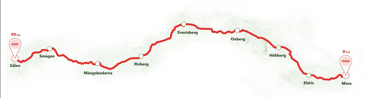 Ultra Vasan 90 Mappa del percorso