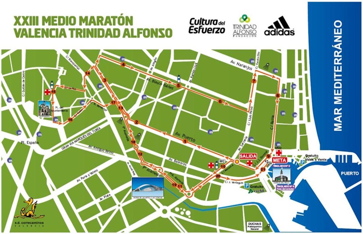Valencia Half Marathon Routenkarte