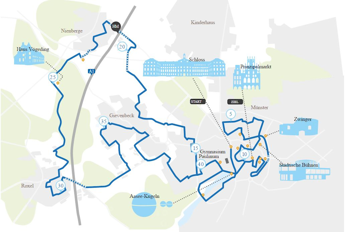 Volksbank Münster Marathon Route Map