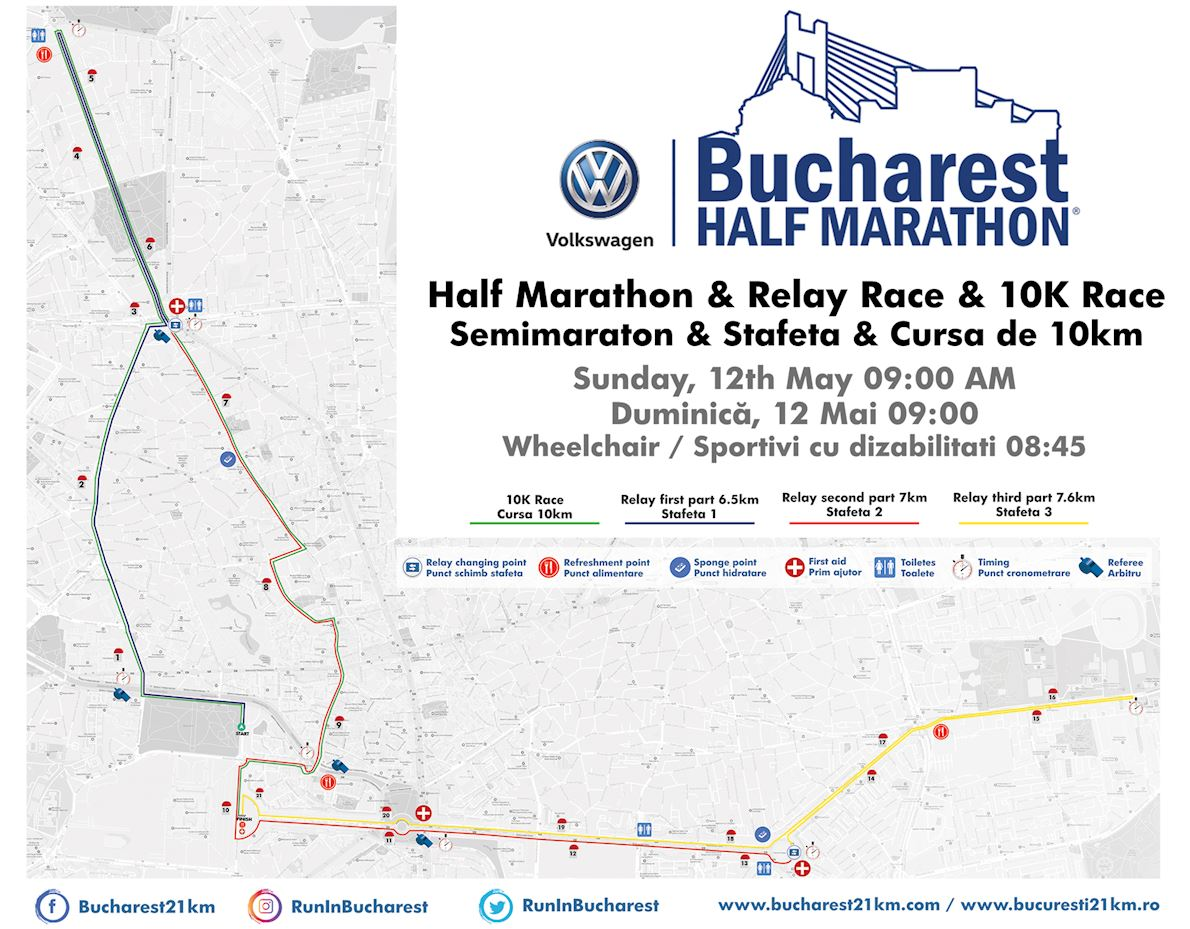 Volkswagen Bucharest Half Marathon Route Map