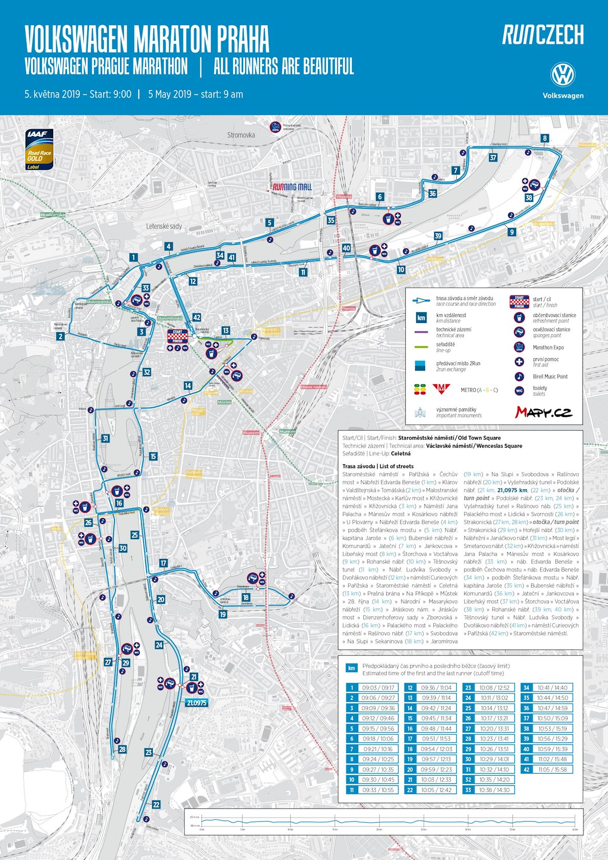 Volkswagen Prague Marathon Route Map